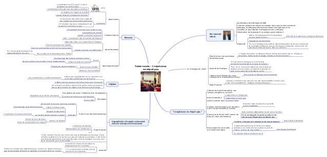Table-ronde - L'espérance ne déçoit pas Par Laurent Ulrich Archevêque de Lille depuis 2008 L'auteur analyse les raisons d'...