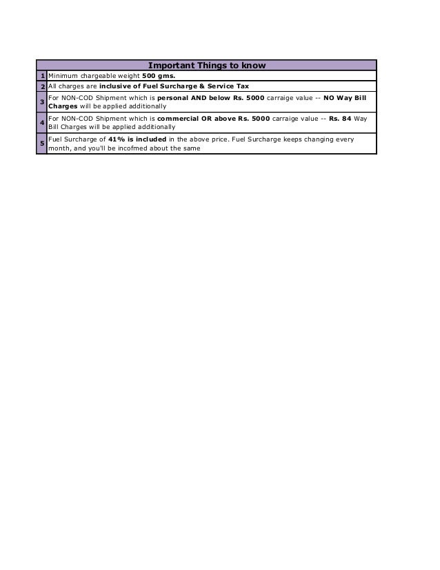 Priority Overnight Rate Chart for FedEx India