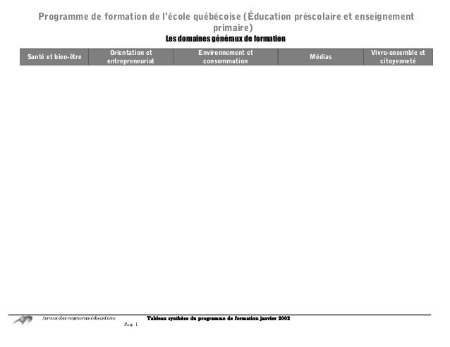 Programme de formation de l'école québécoise (Éducation préscolaire et enseignement primaire) Les domaines généraux de for...