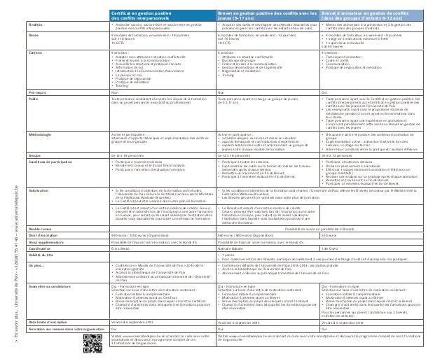 Certificat en gestion positive des conflits interpersonnels Finalités • Assimiler savoirs, savoirs-faire et savoirs-être e...