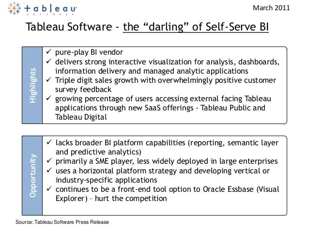 "March 2011    Tableau Software - the ""darling"" of Self-Serve BI                    pure-play BI vendor                   ..."