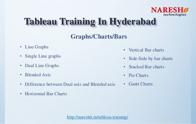 Tableau Training In Hyderabad - NareshIT