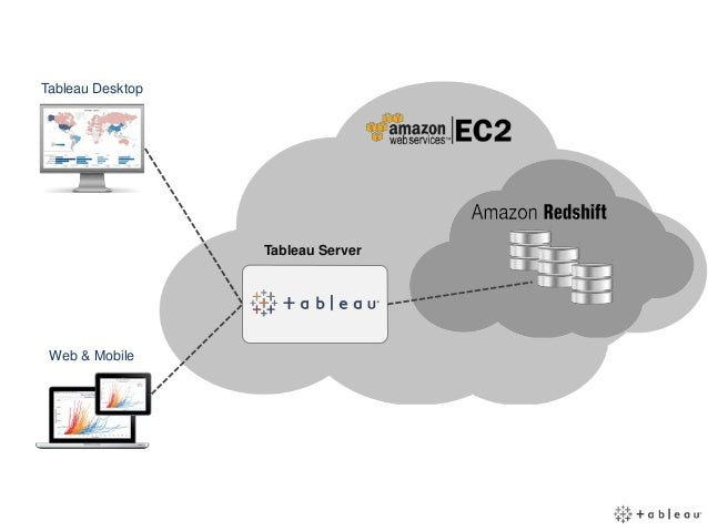 Tableau Aws Ec2 Integration Architecture Diagram