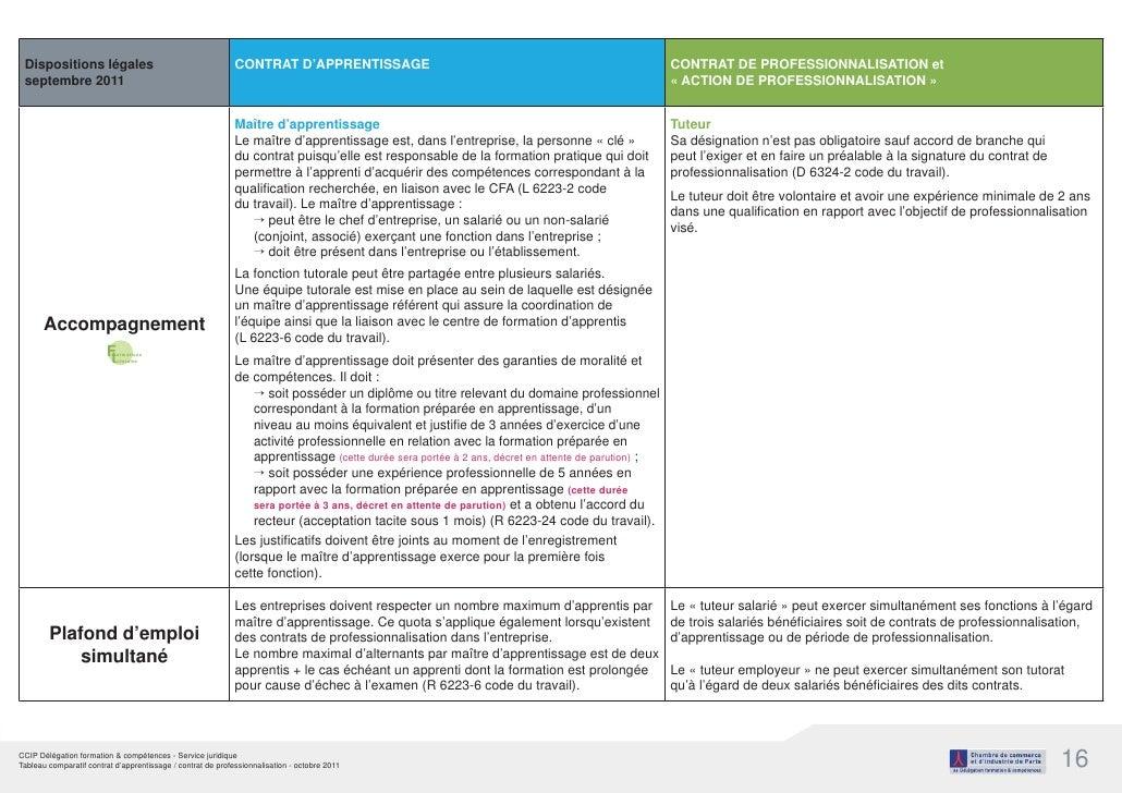 code du travail contrat de professionnalisation