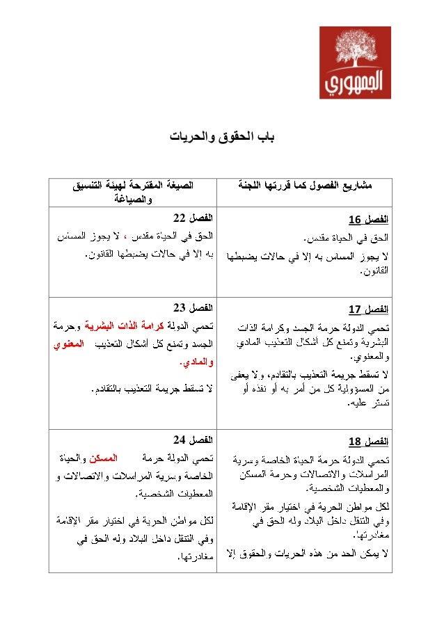 والحريات الحقوق باب22 1623 1724 18