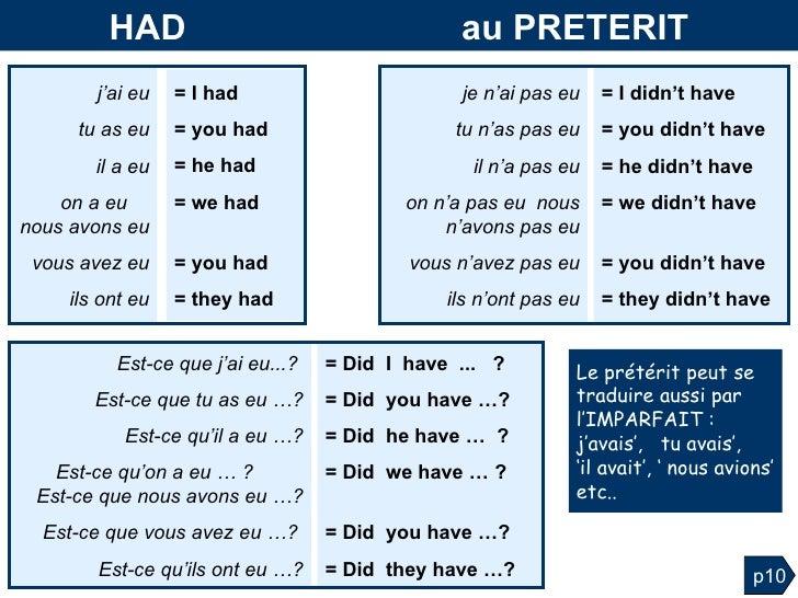 Conjugaison Du Verbe Essayer Au Subjonctif