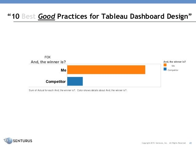 10 Best Practices for Tableau Dashboard Design: Data Exploration and …