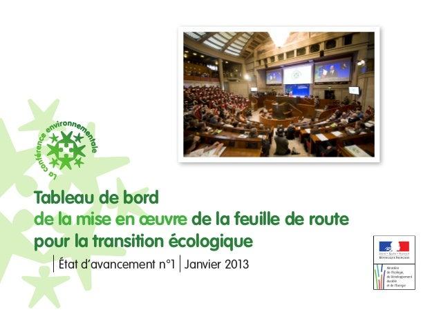 Tableau de bordde la mise en œuvre de la feuille de routepour la transition écologique   État d'avancement n°1 Janvier 2013