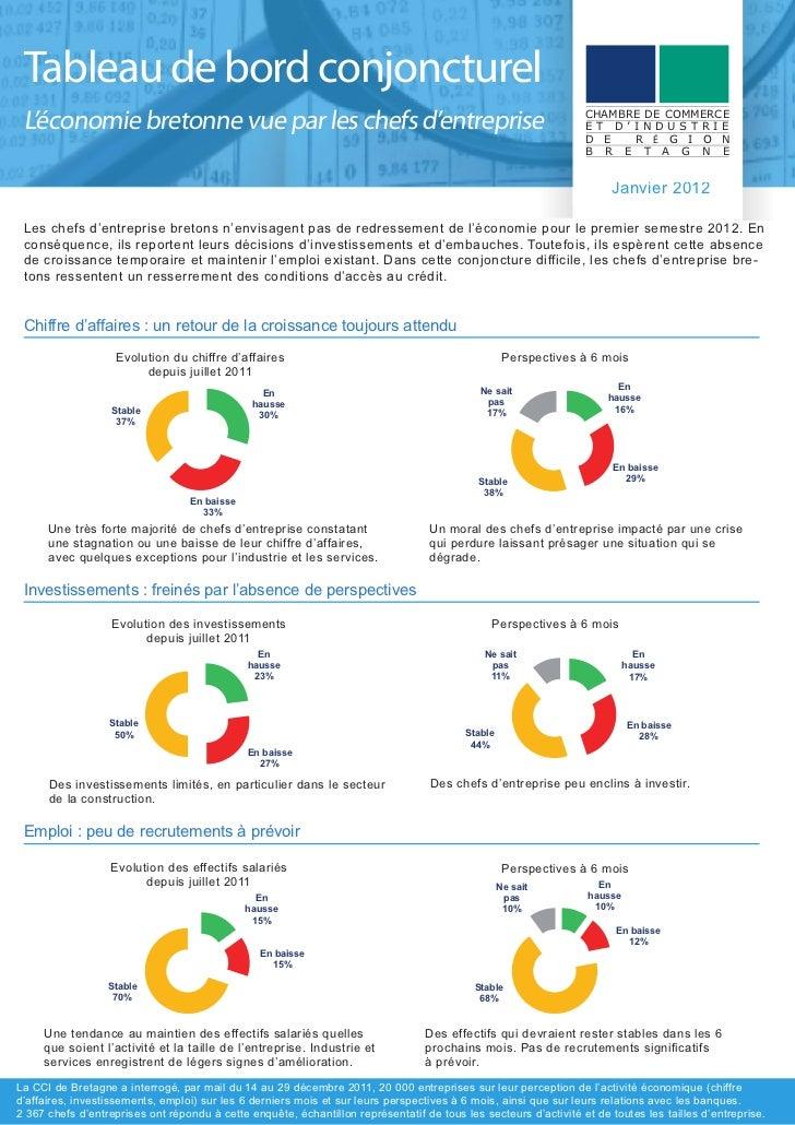 Tableau de bord conjoncturel L'économie bretonne vue par les chefs d'entreprise                                           ...