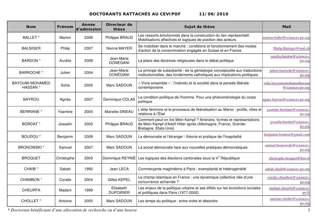 DOCTORANTS RATTACHÉS AU CEVIPOF                                     11/06/2010                                           A...