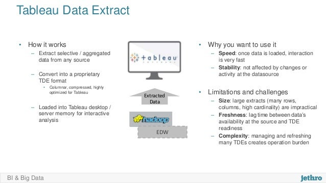 Tableau on Hadoop Meet Up: Advancing from Extracts to Live Connect