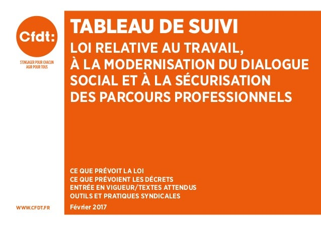 TABLEAU DE SUIVI LOI RELATIVE AU TRAVAIL, À LA MODERNISATION DU DIALOGUE SOCIAL ET À LA SÉCURISATION DES PARCOURS PROFESSI...