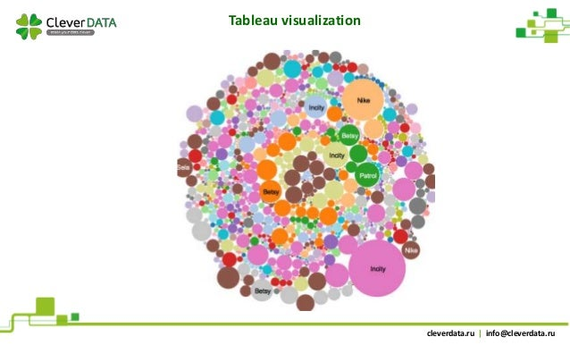 Tableau software in the world of Data Discover Tools