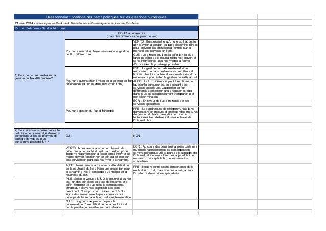 Questionnaire : positions des partis politiques sur les questions numériques 21 mai 2014 - réalisé par le think tank Renai...
