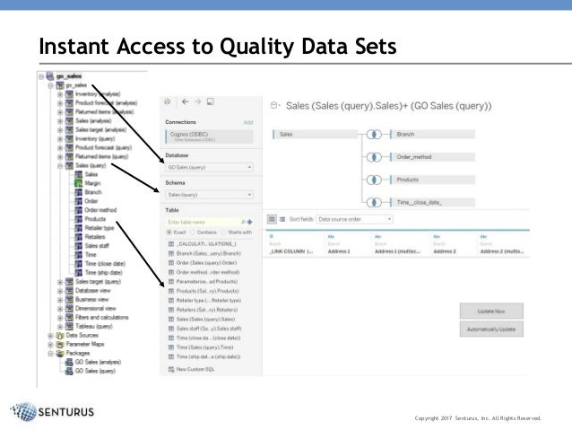 Using Cognos As A Data Source For Tableau Demo Live Case Study Wit