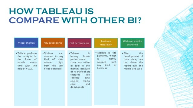 Data Visualization with Tableau - by Knowledgebee Trainings