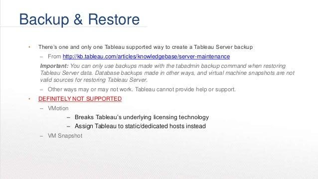 Tabadmin License | Pics | Download |