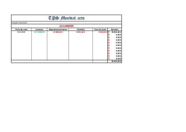 Tableau évolution des comptes chauffeurs Slide 2