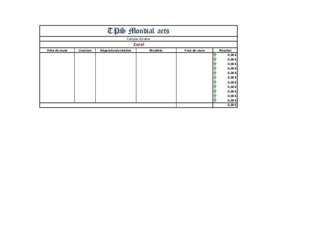 Fiche de route  Livraison  Réparation/entretien  Pénalités  Frais de route  Résultat  0,00 €  0,00 €  0,00 €  0,00 €  0,00...