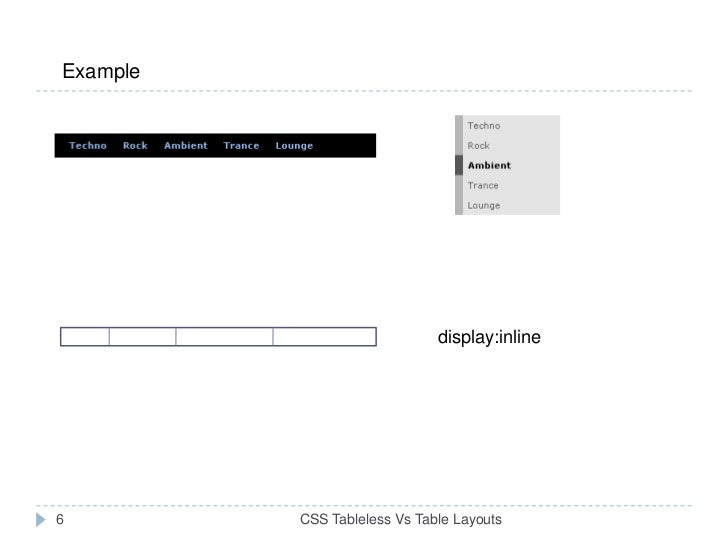 Css tableless vs table layouts for Css inline table