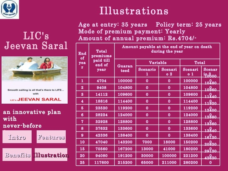 LIC JEEVAN SARAL ATM PLAN CHART PDF