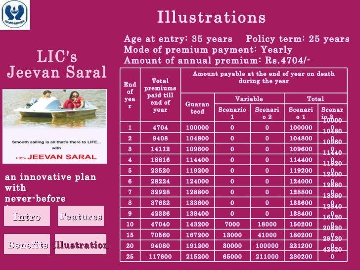 Lic jeevan saral chart pdf download.