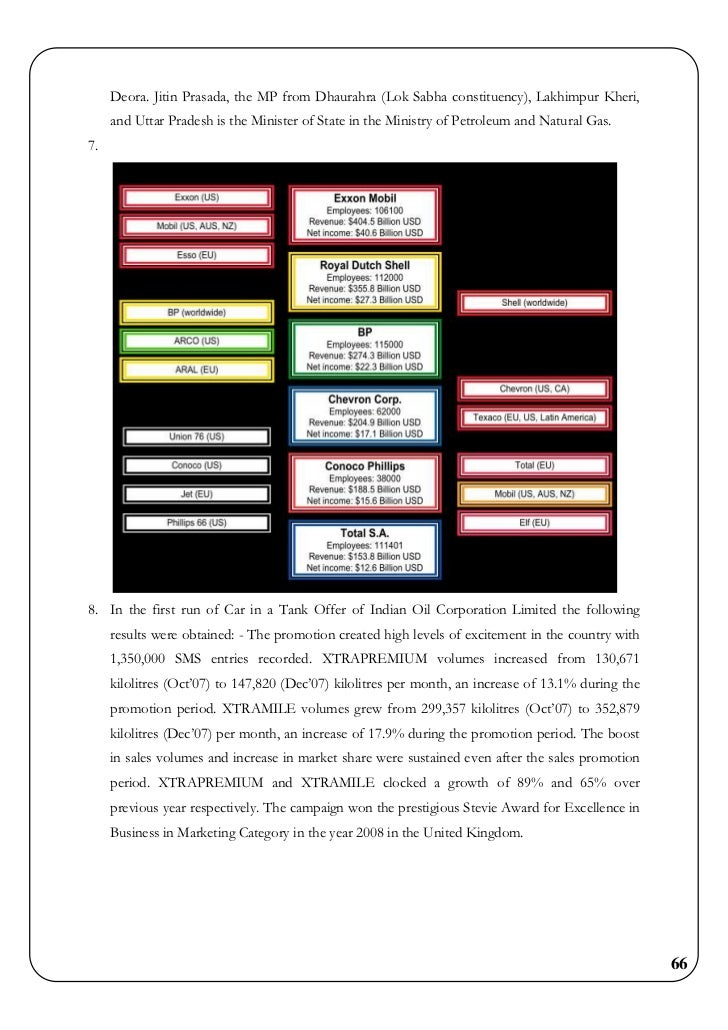 summer training report on delhi transco limited The following pdf is a project report about my industrial training at ntpc limited simhadri, visakhapatnam, andhra pradesh, india it includes all the fundamen.
