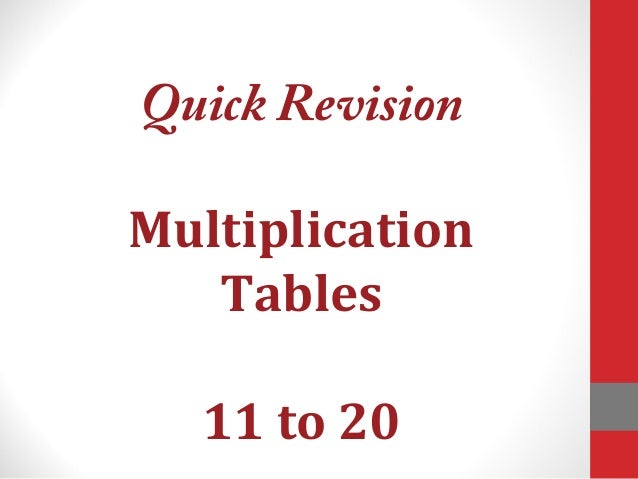 Worksheets 11to 20 Table tables 11 to 20 quick revision multiplication 20