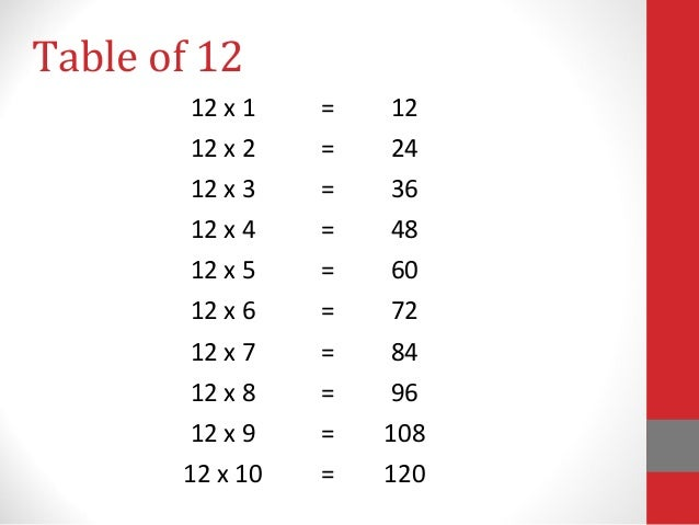 Tables 11 To 20