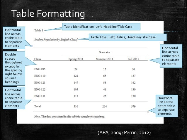 apa table format 6th edition