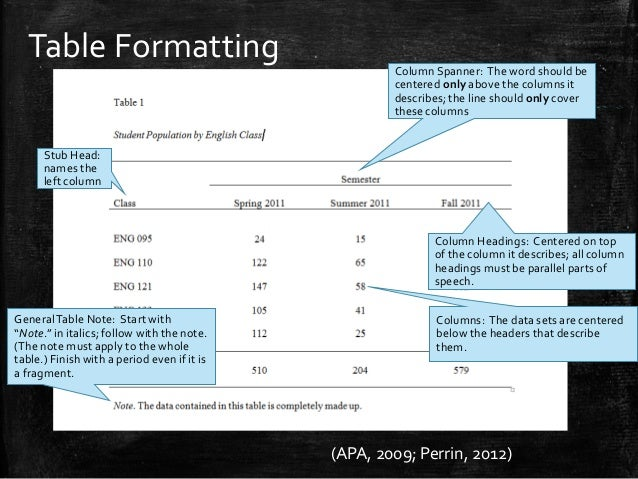 how to format tables in apa style  6th ed