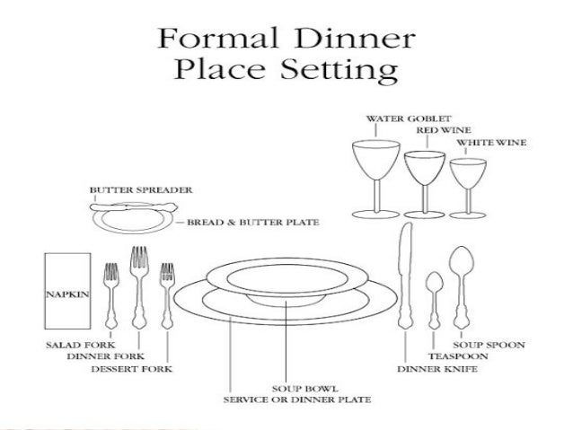table setting and meal service rh slideshare net Proper Table Setting Table Setting Etiquette  sc 1 st  Wiring Library & Table Setting Diagrams From Russia - Wiring Library \u2022