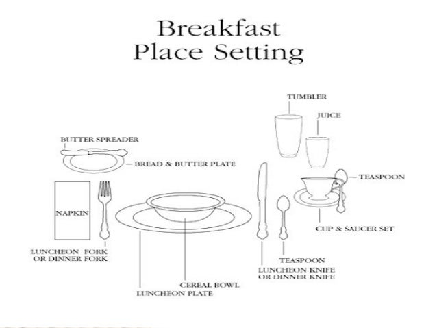 BREAKFAST Page 7 ...  sc 1 st  SlideShare & Table setting and meal service