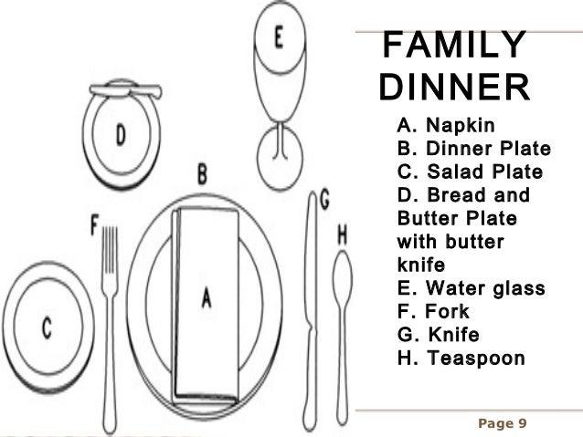 French Table Setting Etiquette u0026 Formal Place Setting Chart Flatware .  sc 1 st  tagranks.com & Surprising French Table Setting Pictures - Best Image Engine ...