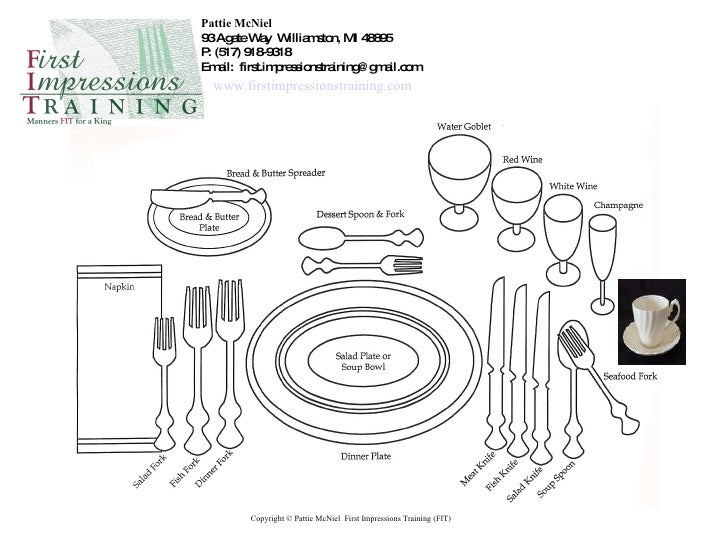 Proper Place Setting Diagram - DIY Enthusiasts Wiring Diagrams •