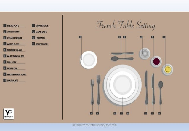 FB service 6 - Table set up  sc 1 st  tagranks.com & Remarkable French Table Set Up Gallery - Best Image Engine ...