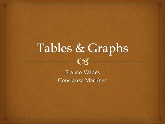 Franco Valdés Constanza Martínez