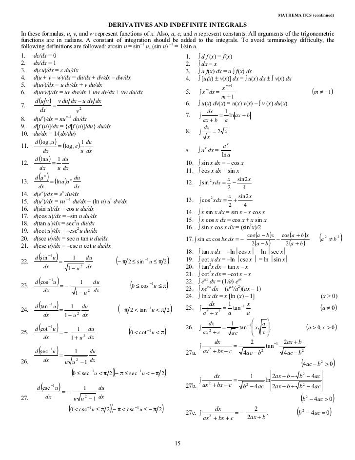 Tables of math, physics and chemistry engineering handbook