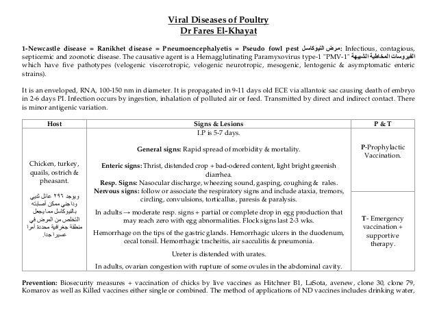 Tables of poultry viral diseases Dr Fares El khayat Slide 2