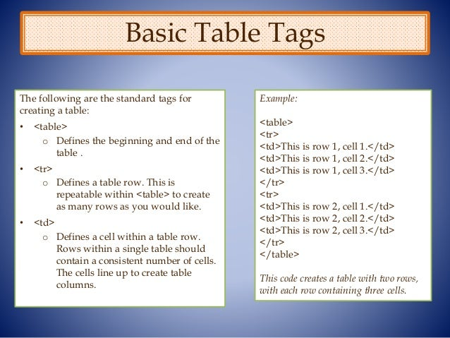 Html table tags - Html code to create a table ...