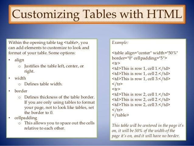 5. Customizing Tables with HTML ...  sc 1 st  SlideShare & HTML Tables in Omeka