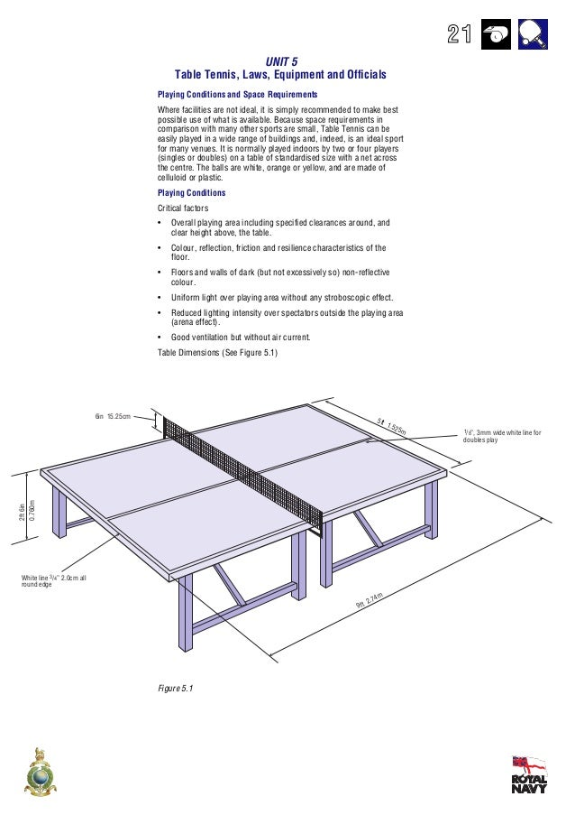 Playing Area For Table Tennis Designs