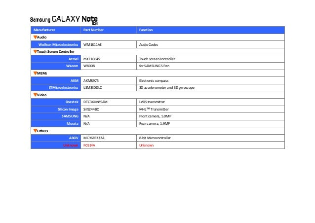 Drv8835dssr datasheet texas instruments, download pdf.