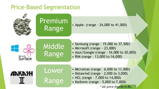apple ipad psychographic segmentation The market segmentation concept is  strategy called psychographic segmentation to appealing  anticipated ipad 2 sales an another knotch on apple's belt.