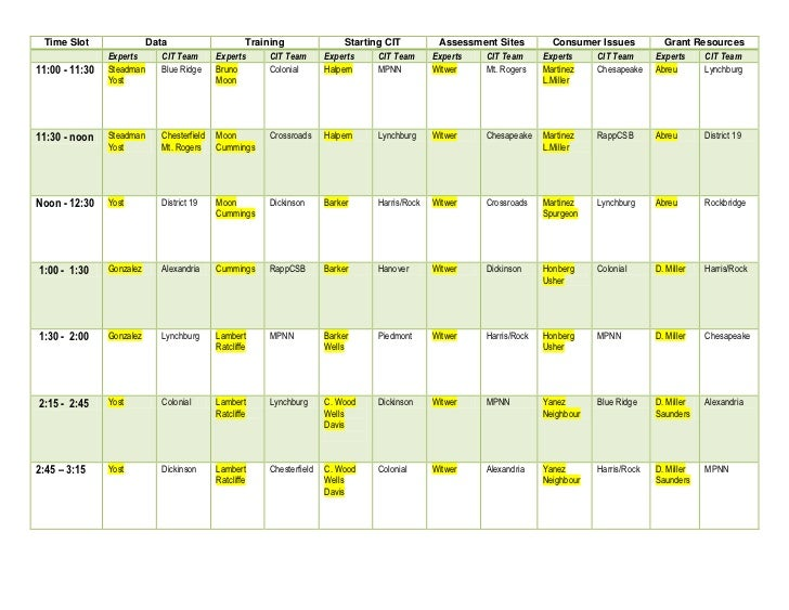 Time Slot                 Data                     Training                 Starting CIT         Assessment Sites         ...
