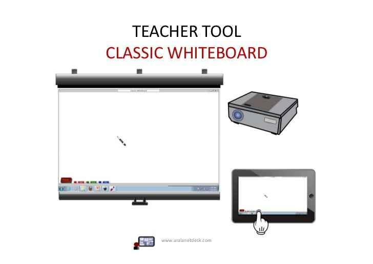TABLET PC INTERACTIVE WHITEBOARD