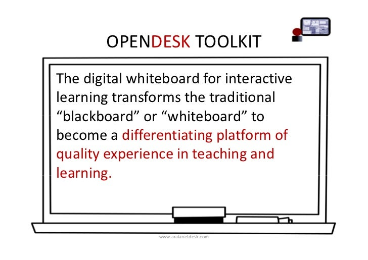 TABLET PC INTERACTIVE WHITEBOARD Slide 3