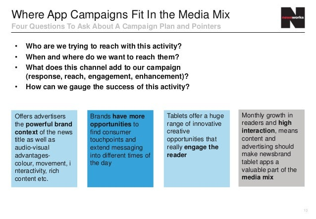 Where App Campaigns Fit In the Media MixFour Questions To Ask About A Campaign Plan and Pointers•   Who are we trying to r...