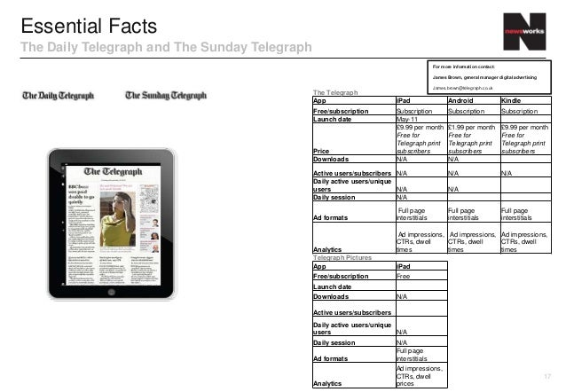 Essential FactsThe Daily Telegraph and The Sunday Telegraph                                                               ...