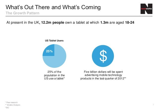 What's Out There and What's ComingThe Growth Pattern At present in the UK, 12.2m people own a tablet at which 1.3m are age...